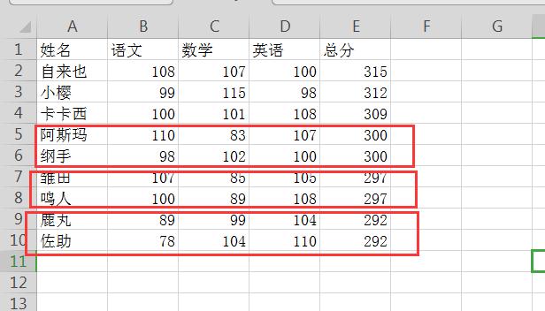 排序结果表